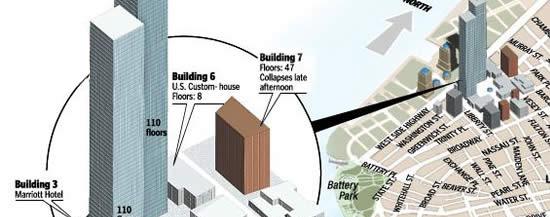 WTC mistério do prédio 7
